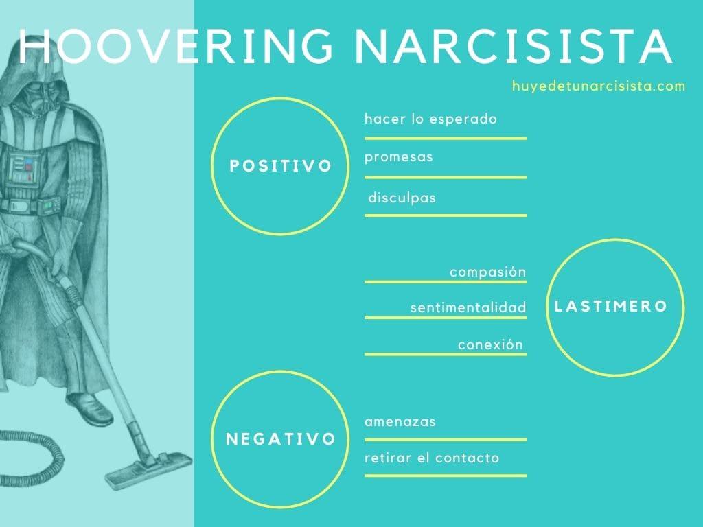 Hoovering narcisista: 3 tipos 1